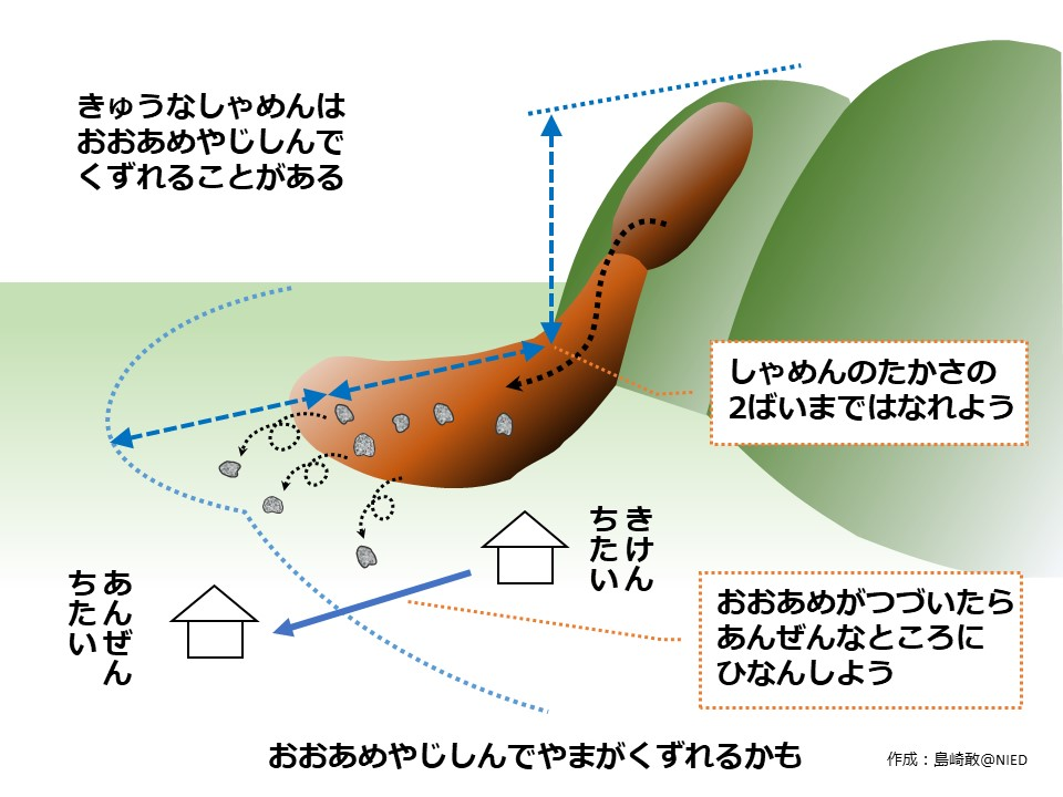 risk_check_illust - コピー (2)
